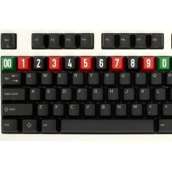 TechKeys Roulette Keycap Set