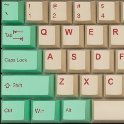 Tai-Hao JukeBox Cubic ABS Double Shot Keycap Set